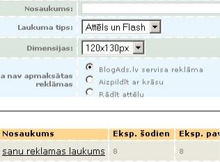 BlogAds.lv tabulas