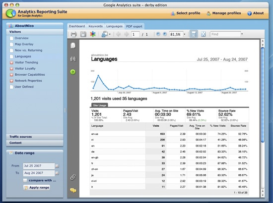 Analytics Report Suite