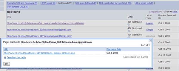 doc+Google Webmaster Tools